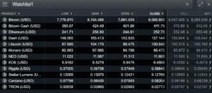 CMC markets crypto