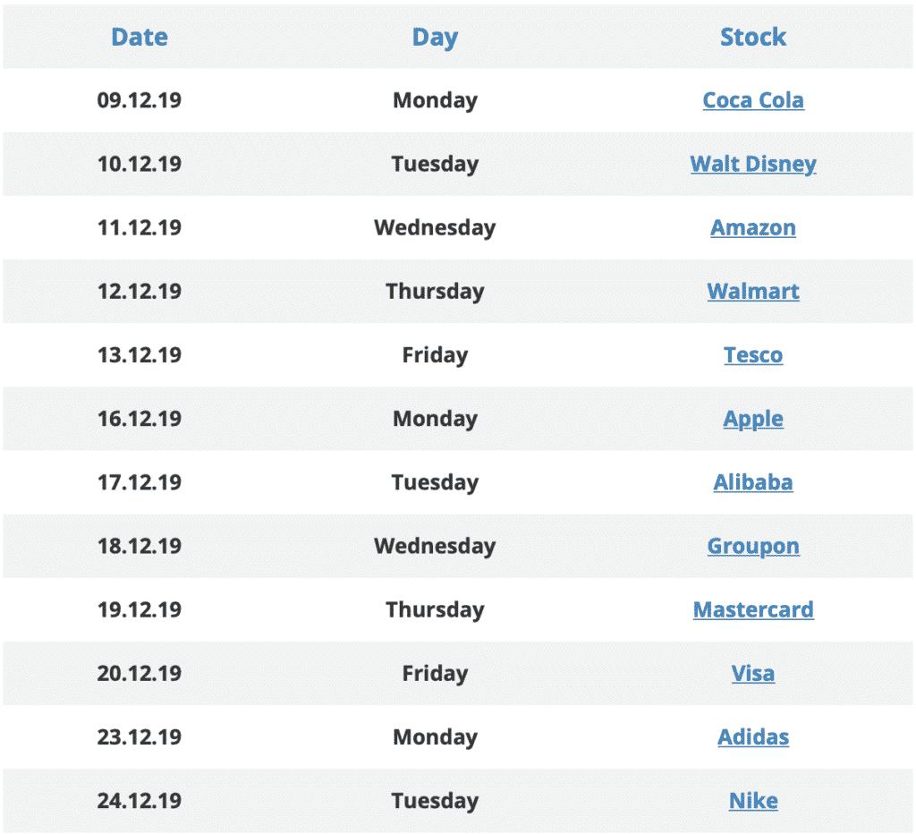 Stocks list from Avatrade