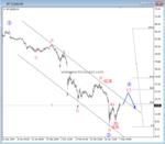 Crude oil chart 2020-05-1