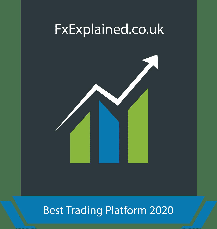 Best Trading Platform 2020