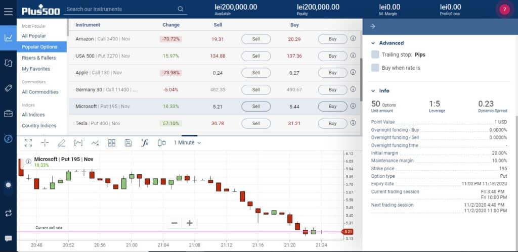Plus500 Options Trading Info