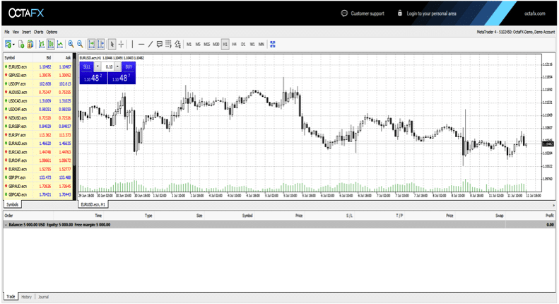 Best Trading Platform - OctaFX